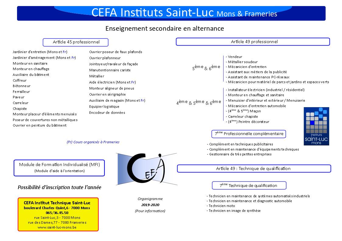 Saint Lucas Calendrier.Instituts Saint Luc